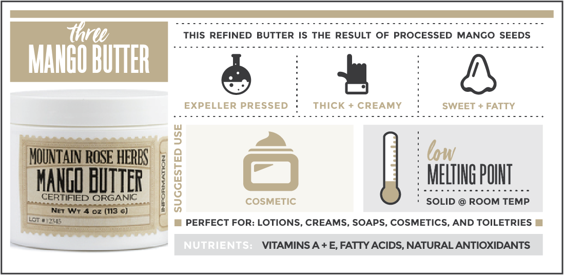 Body-Butter-Graphic-Assets-04.png