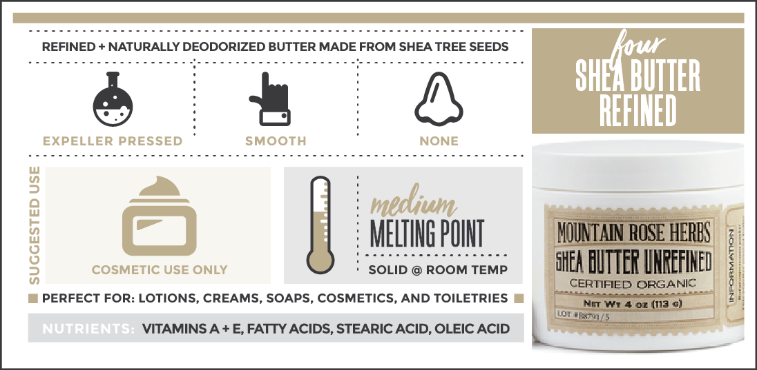 Body-Butter-Graphic-Assets-05.png