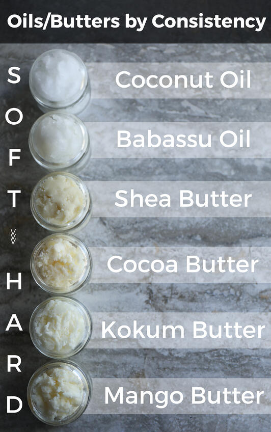 Oil and butter consistency rated from soft to hard. A chart for skin care butter consistencies including mango butter, kokum butter, shea butter, and coconut oil.