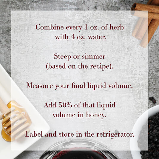 ElderBerrySyrup_Recipe