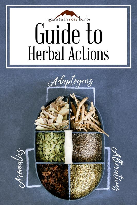 Pin for Guide to Herbal Actions from Mountain Rose Herbs