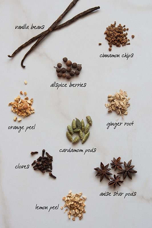 Chart of mulling spice ingredients