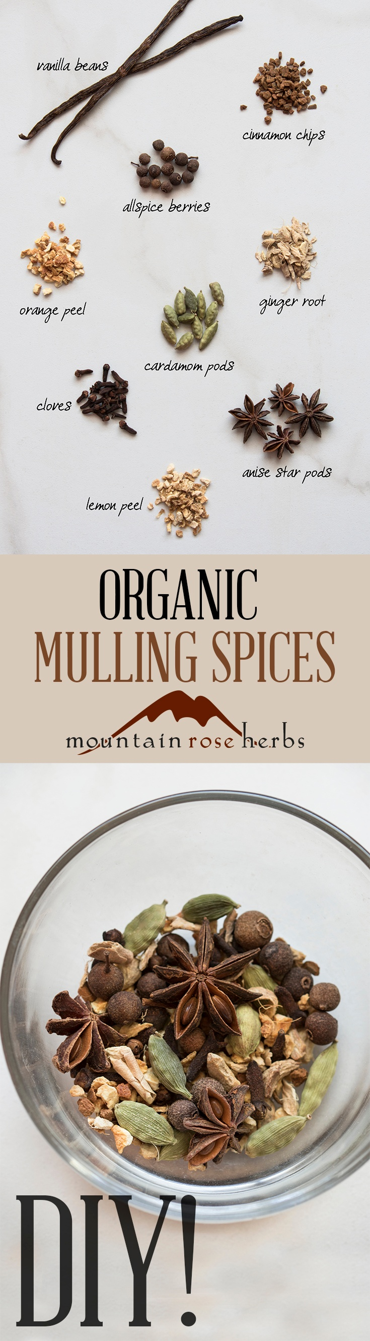 Mulling Spice Recipe by Mountain Rose Herbs